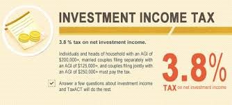 NIIT – Net Investment Income Tax